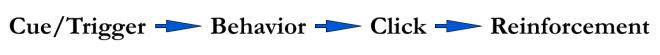 cue:trigger loop
